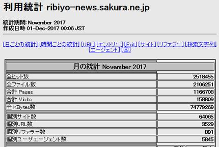 2017年11月「理美容ニュース」アクセス解析