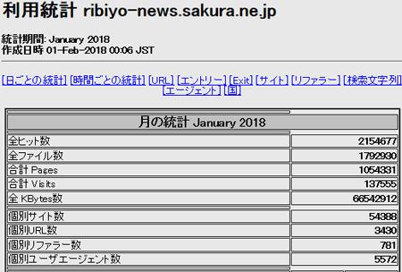 ribiyou_news2018_01
