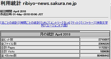 access_2018_04