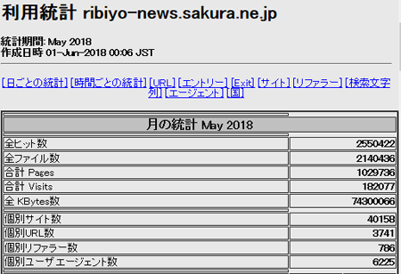access_2018_05