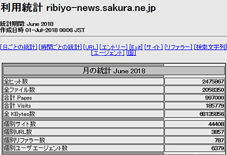 access2018_06