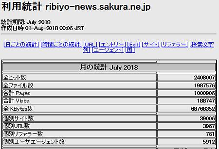 access_2018_07