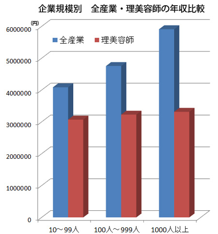 kibobetu_graph