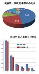 「平成24年経済センサス-活動調査」より