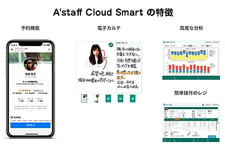 A'staff Cloud Smart