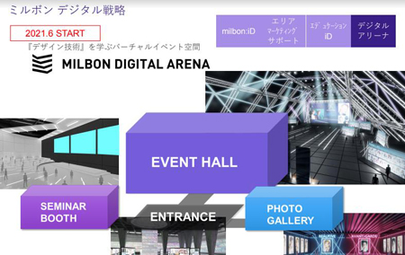 milbon_digital_arena
