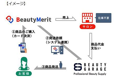 beautymerit_bg